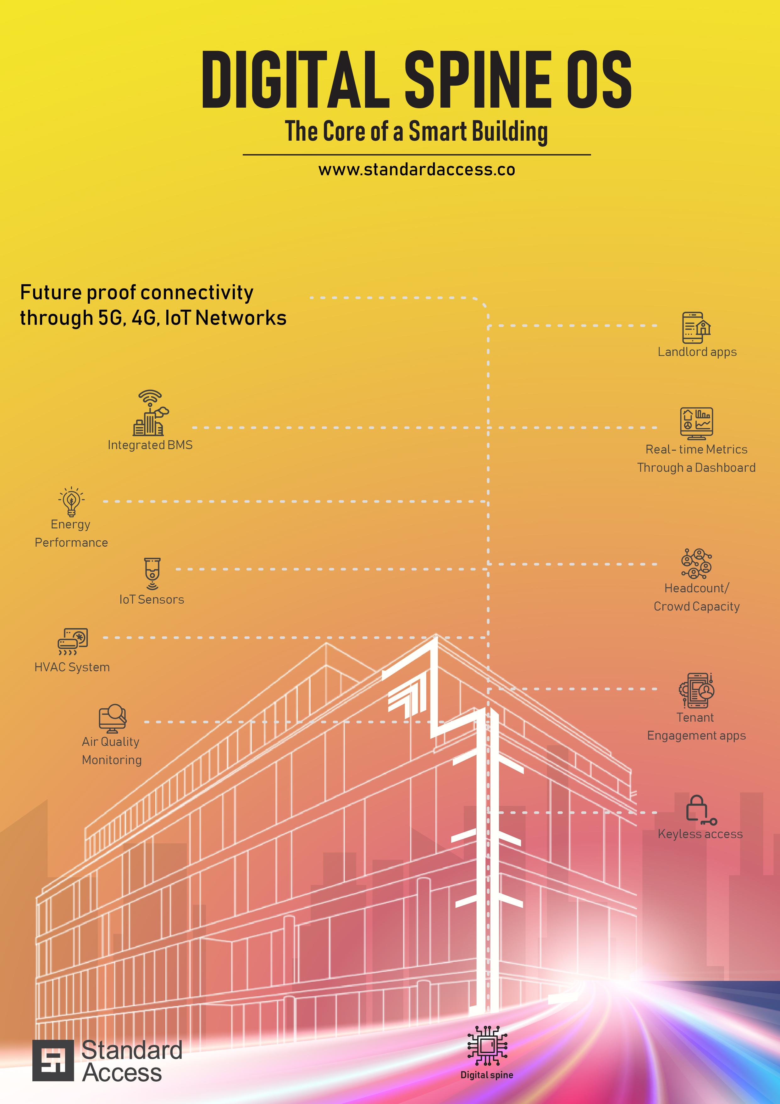 Digital Spine IOS for Smart Buildings